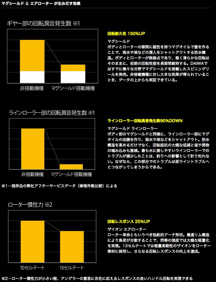スクリーンショット 2013-01-25 15.06.22